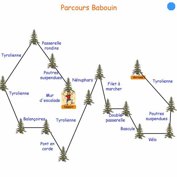 PARCOURS BABOUIN