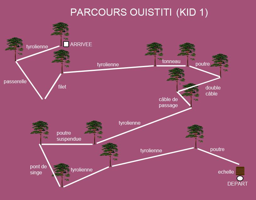 PARCOURS OUSTITI